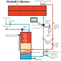 fireballDiag_thumb